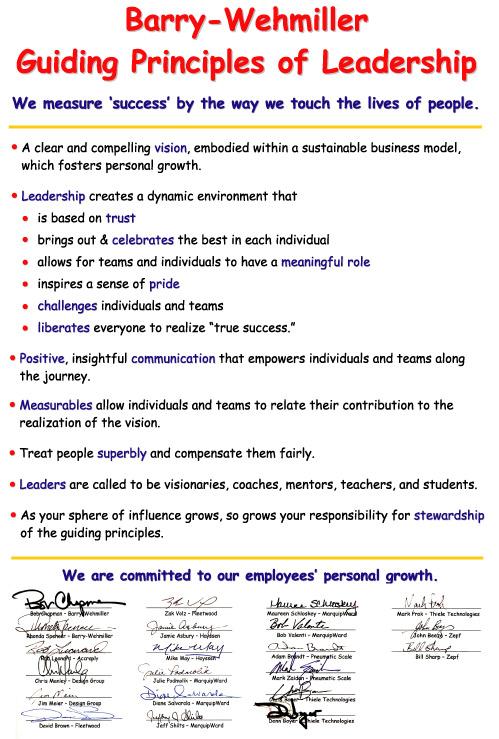2002 - Guiding Principles of Leadership